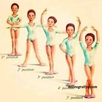 """Презентация + тестирование """"Позиции ног в классическом танце"""""""